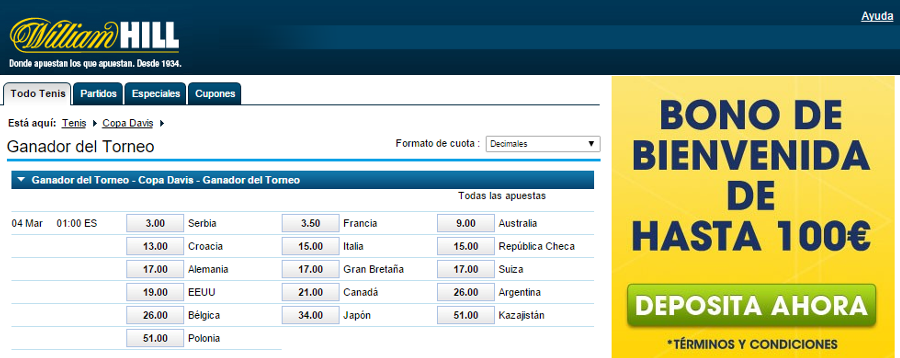 Apuesta en la Copa Davis con William Hill