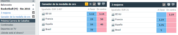 Empieza a apostarc on betfair