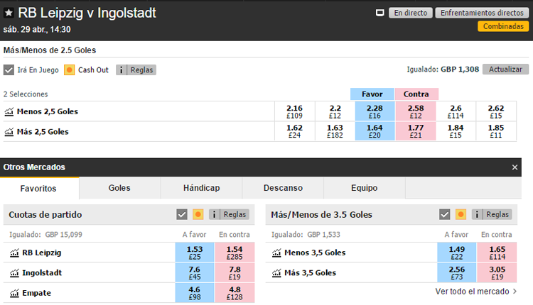 Trading con bet365