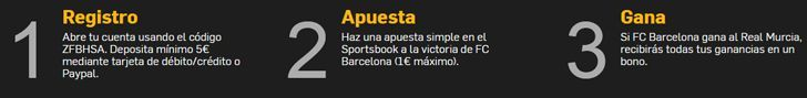 Apuesta por la victoria de Barcelona
