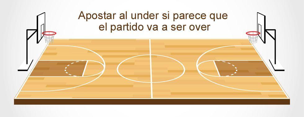 Explicamos la estrategia Apostar al under si parece que será over en baloncesto